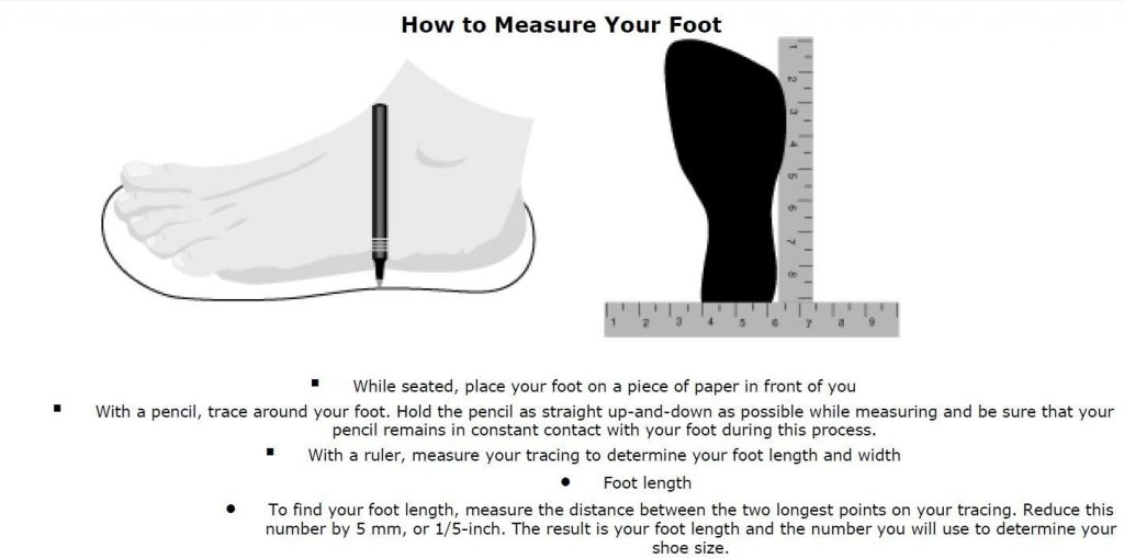 Diagram to show how to measure your foot for ice skate size