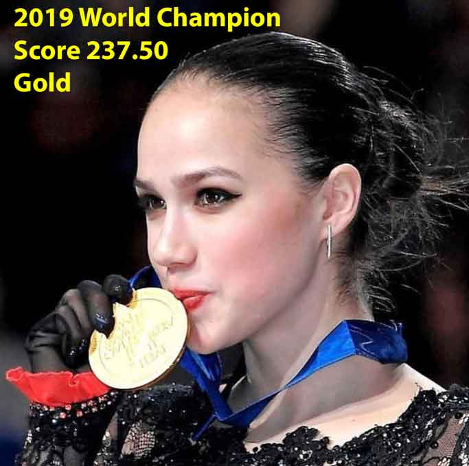 Russian skaters dominate Gold and Silver position at the 2019 World Championships